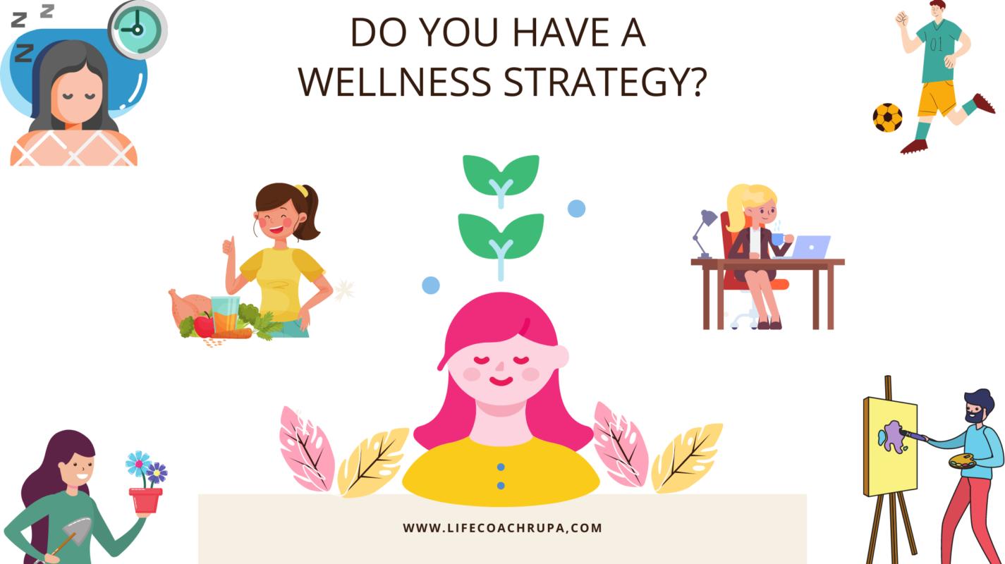 Create a Wellness strategy in 3 steps